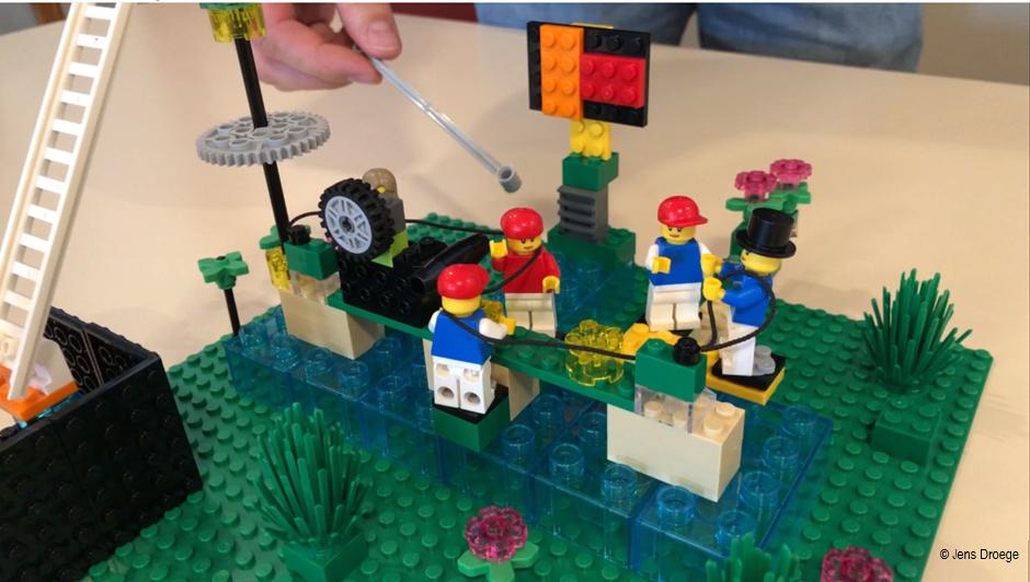 Change Management - gemeinsame Vision nach Peter Senge und LEGO® SERIOUS PLAY®: erfolgreiche Unterstützung im gelungenen Change Prozess