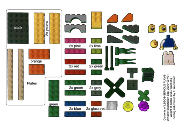 Torsten Wunderlich, einer unserer Absolventen, hat diese Sortieranleitung für Windows Exploration Kits erstellt. Damit geht's ruck-zuck.